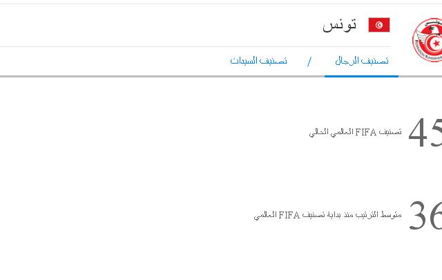FOOT FIFA