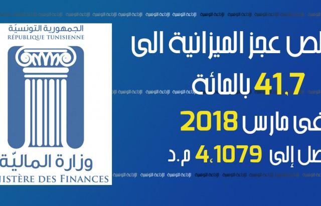 finance mai2018
