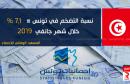 نسبة التضخم في تونس تتراجع الى 7,1 بالمائة خلال شهر جانفي 2019