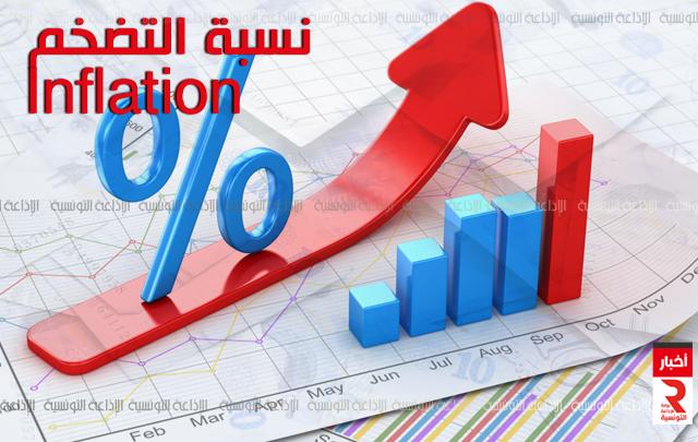 inflation نسبة التضخم