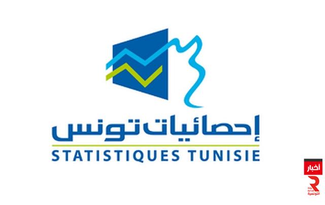 statistique tunisie